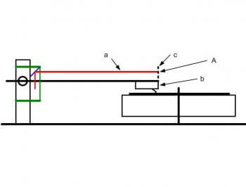 Reed 3Q scheme principle
