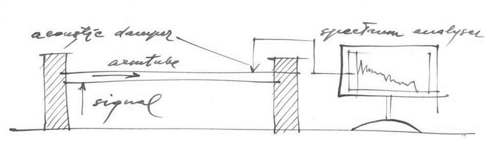 Reed tonearm scheme