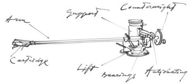 Reed tonearm sketch